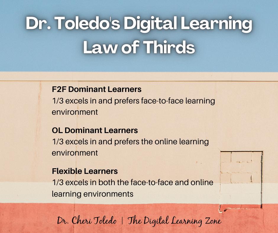 Toledo Law of Thirds